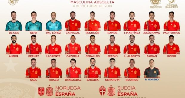 Сборная Испании, фото: twitter.com/SeFutbol